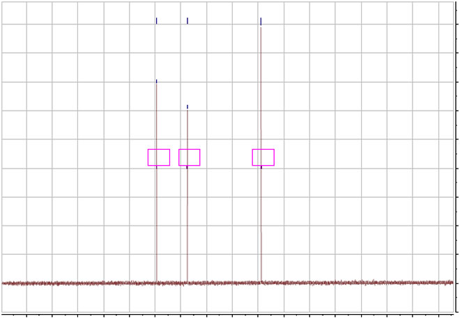 2,5-Furandicarboxylic acid CAS 3238-40-2 CNMR