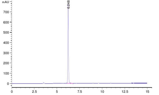 2,5-Furandicarboxylic acid CAS 3238-40-2 HPLC