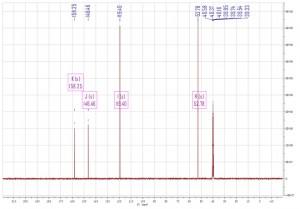 FDME CAS 4282-32-0 CNMR