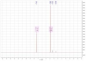 FDME CAS 4282-32-0 HNMR
